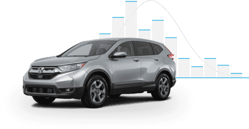 Every car on TrueCar has a detailed price curve