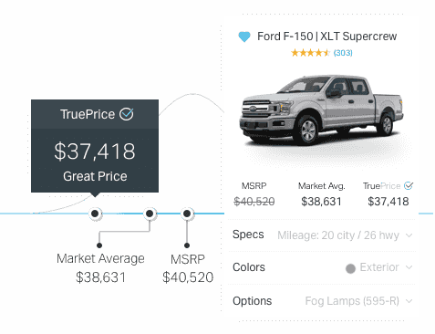 Get real car pricing on local inventory with TrueCar's TruePrice